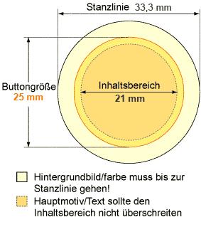 Druckvorgaben 25 mm Buttons