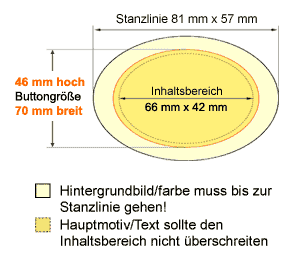 stanzlinieoval 1 Ovale Buttons mit Supermagnet